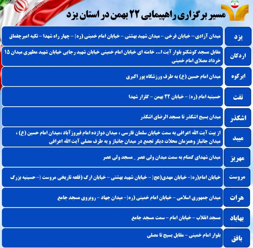 راهپیمایی 22 بهمن امسال در بیش از 80 نقطه استان
